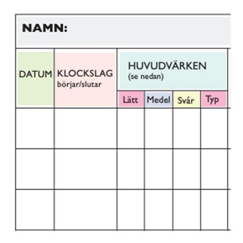 Detaljerad dagbok vid huvudvärk